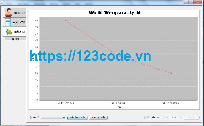 Tải source code phần mềm thi trắc nghiệm online java kèm báo cáo