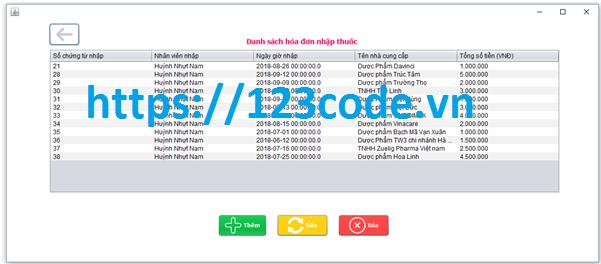 Tải source code đồ án quản lý mua bán thuốc java kèm báo cáo