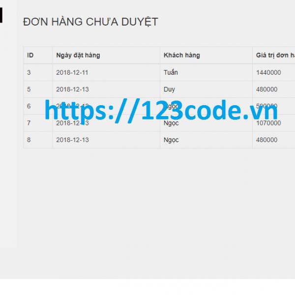 Code đồ án website bán hàng php laravel có báo cáo