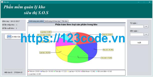 Source code đề tài quản lý kho siêu thị java full báo cáo