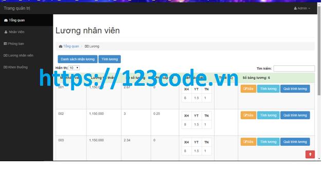 Source code đồ án tốt nghiệp quản lý nhân sự asp.net mvc có báo cáo