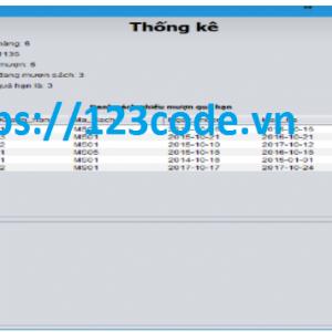 Code đồ án quản lý thư viện java sql server có báo cáo
