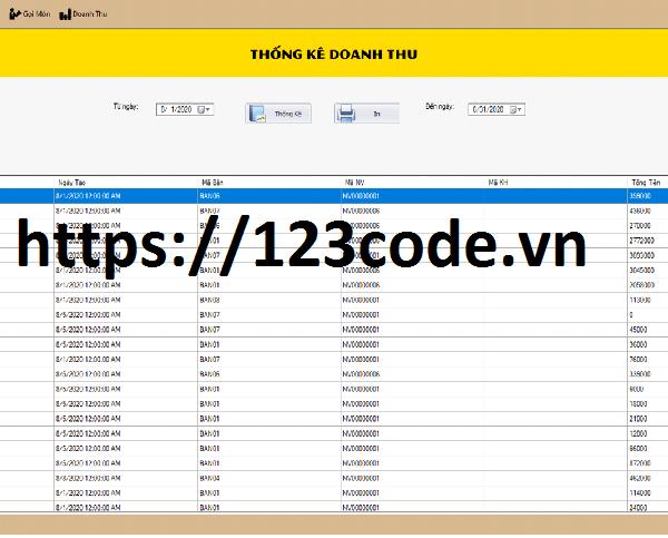 Source code phần mềm quản lý nhà hàng kết nối sql có báo cáo