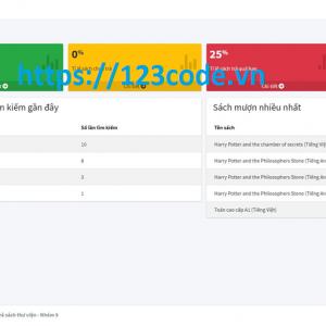 Share source code phần mềm quản lý mượn sách thư viện php - codeigniter có báo cáo